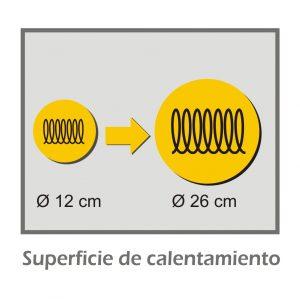 Placa de inducción portátil